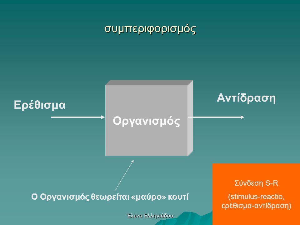 Έλενα Ελληνιάδου Συμπεριφοριστικές θεωρίες μάθησης ◘ ο συμπεριφορισμός δεν ενδιαφέρεται για την εσωτερική (τη νοητική) λειτουργία των υποκειμένων αλλά