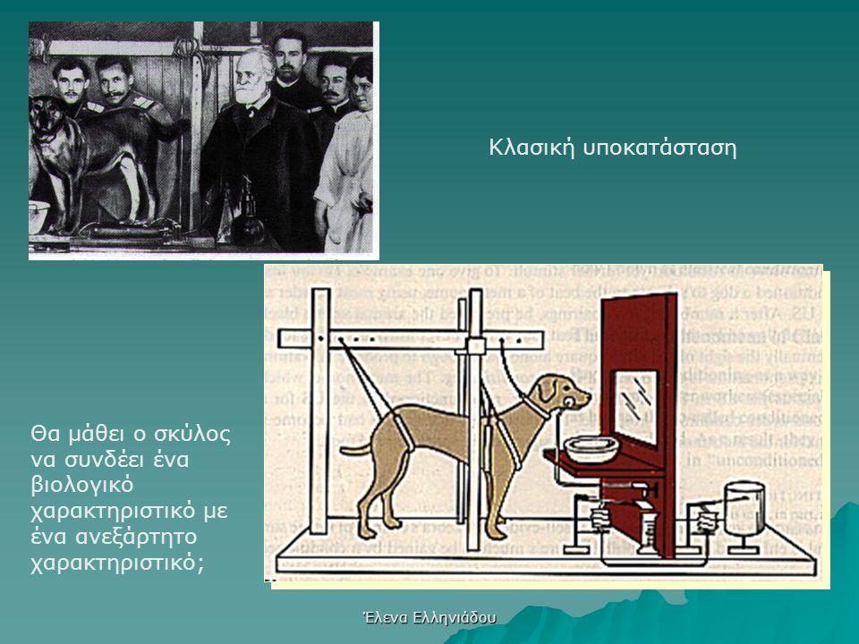 Έλενα Ελληνιάδου Ivan Pavlov (1849-1936)  Ο Ρώσος φυσιολόγος Ivan Pavlov ερεύνησε τα αντανακλαστικά που αποκτώνται με τη μάθηση (επίκτητα) και δημιου