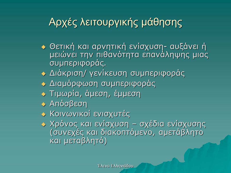 Έλενα Ελληνιάδου οι ενισχυτές  ερεθίσματα που αυξάνουν ή μειώνουν την πιθανότητα επανάληψης μίας συμπεριφοράς.  Ορίζονται από την επίδραση τους.  Ό