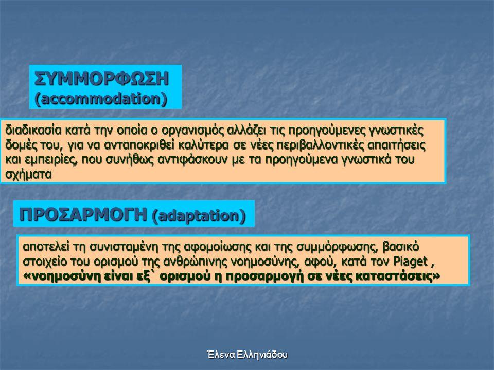 Έλενα Ελληνιάδου Λογικομαθηματική μάθηση Δομικός εποικοδομισμός του Piaget (βασικές έννοιες) ΓΝΩΣΤΙΚΟ ΣΧΗΜΑ ΑΦΟΜΟΙΩΣΗ (assimilation) η ενέργεια του ορ