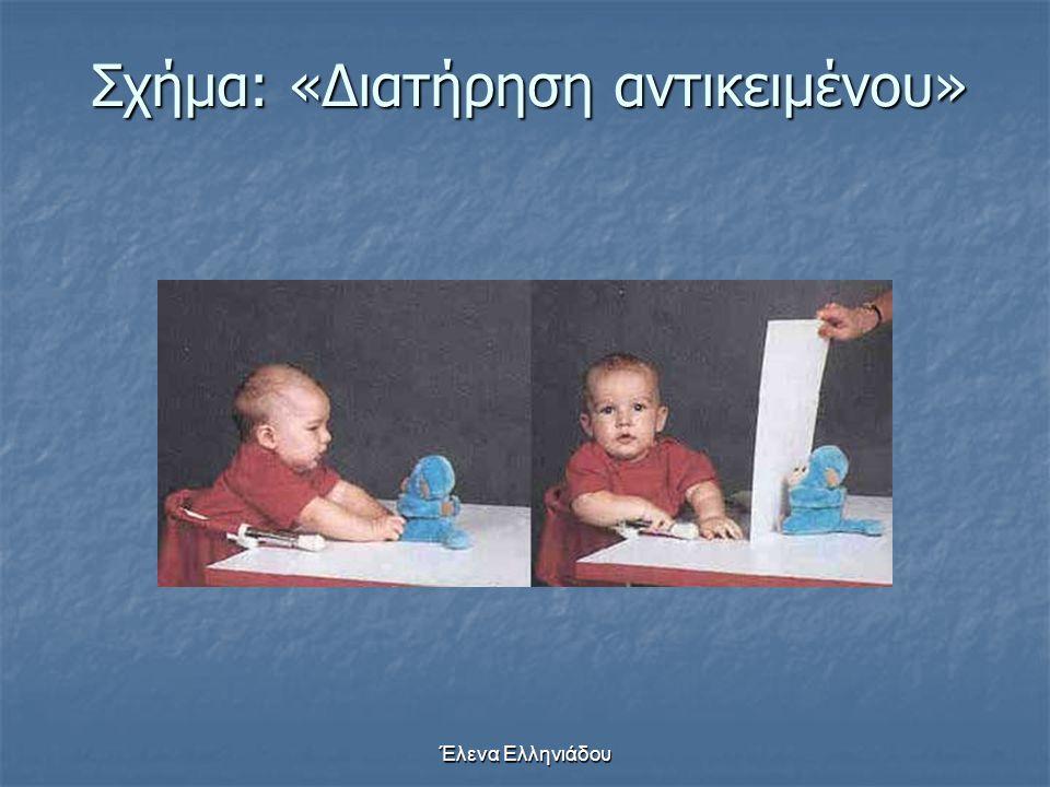 Έλενα Ελληνιάδου Δομικός εποικοδομισμός του Piaget 54 δεν είναι μια απλή καταγραφή της πραγματικότητας αλλά μια εποικοδόμηση αυτής με βάση τις αναπαρα