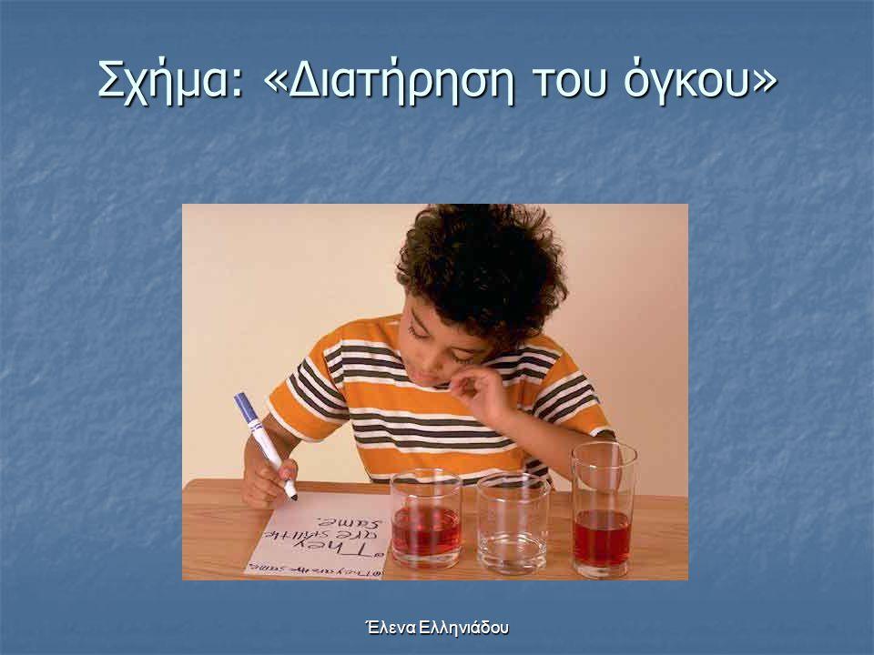 Έλενα Ελληνιάδου Σχήμα: «Διατήρηση αντικειμένου»