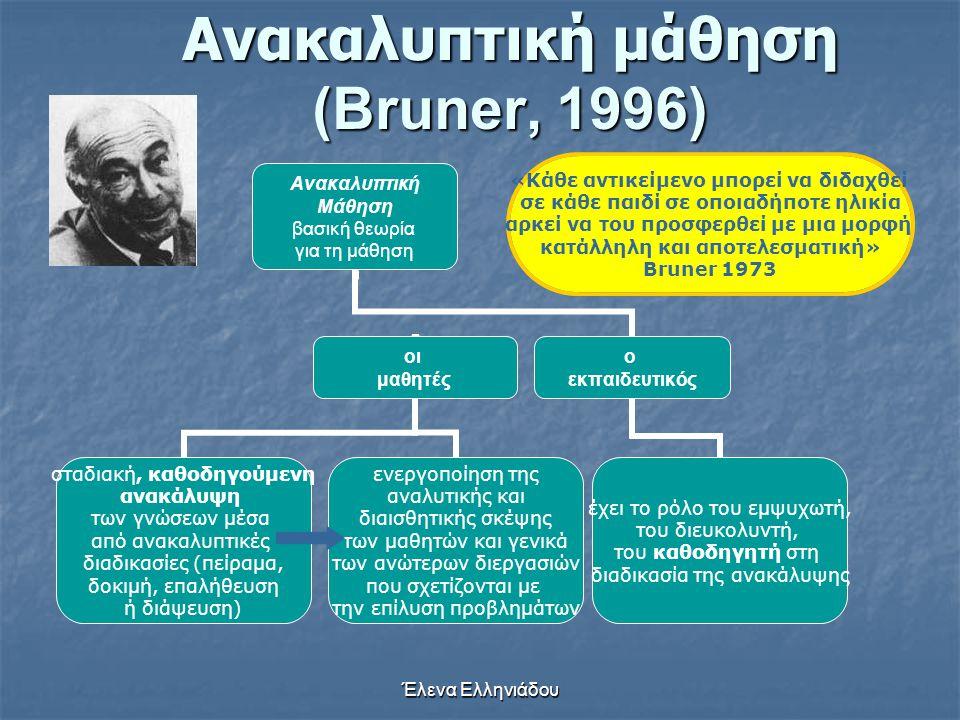 Έλενα Ελληνιάδου Κριτική στον Piaget  Τα παιδιά συνήθως δεν είναι μόνα αλλά δέχονται κοινωνικές επιρροές  Η θεωρία του Piaget παραμένει ισχυρή. Οι κ