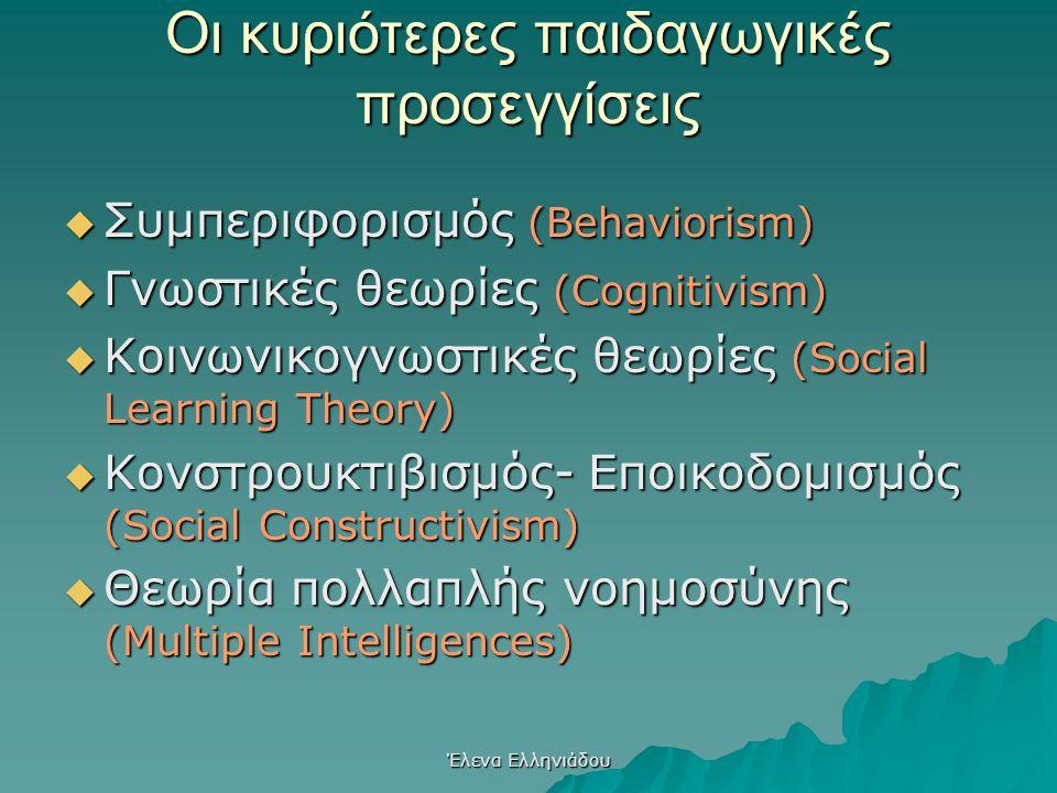 Έλενα Ελληνιάδου Οι κυριότερες παιδαγωγικές προσεγγίσεις  Συμπεριφορισμός (Behaviorism)  Γνωστικές θεωρίες (Cognitivism)  Κοινωνικογνωστικές θεωρίες (Social Learning Theory)  Κονστρουκτιβισμός- Εποικοδομισμός (Social Constructivism)  Θεωρία πολλαπλής νοημοσύνης (Multiple Intelligences)