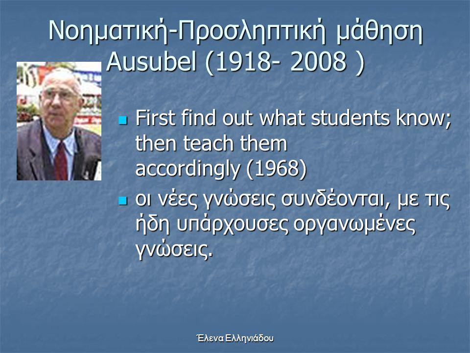 Έλενα Ελληνιάδου  Ο μαθητής παράγει μάθηση, δεν είναι απλός δέκτης αλλά παραγωγός και μετασχηματιστής πληροφοριών  έμφαση στη μάθηση στο σχολείο  Π