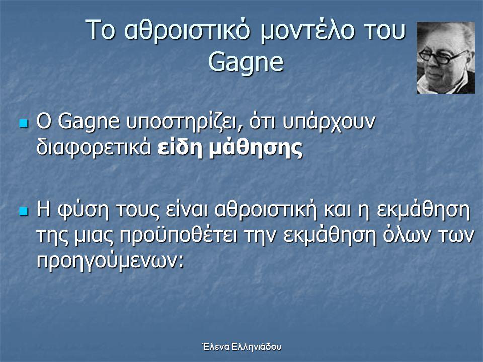 Έλενα Ελληνιάδου  την αρχή της προοδευτικής διαφοροποίησης της γνώσης: πρώτα προσφέρονται γενικές, καθολικές και περιεκτικές έννοιες και στη συνέχεια