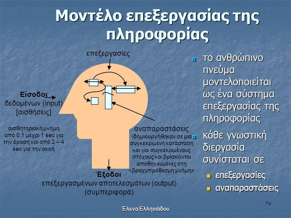 Έλενα Ελληνιάδου  Πληροφορίες και γνώσεις (αναφέρω και απομνημονεύω)  Νοητικές δεξιότητες  Γνωστικές στρατηγικές (επινοώ ή δημιουργώ)  οι στάσεις