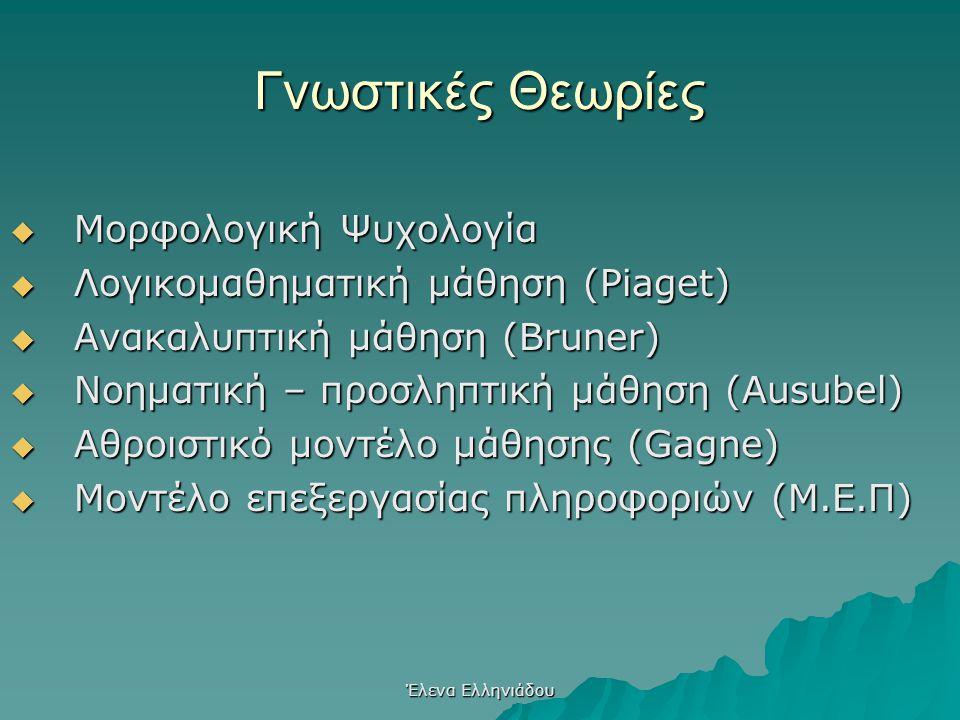Έλενα Ελληνιάδου Συμπεριφοριστικές θεωρίες  Θεωρία της κλασικής εξαρτημένης μάθησης (Pavlov, Watson)  Μάθηση με δοκιμή και πλάνη (Thorndike)  Θεωρί