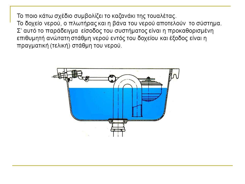 Το ποιο κάτω σχέδιο συμβολίζει το καζανάκι της τουαλέτας. Το δοχείο νερού, ο πλωτήρας και η βάνα του νερού αποτελούν το σύστημα. Σ' αυτό το παράδειγμα