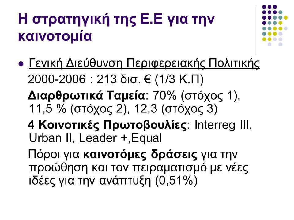 Η στρατηγική της Ε.Ε για την καινοτομία  Γενική Διεύθυνση Περιφερειακής Πολιτικής 2000-2006 : 213 δισ. € (1/3 Κ.Π) Διαρθρωτικά Ταμεία: 70% (στόχος 1)