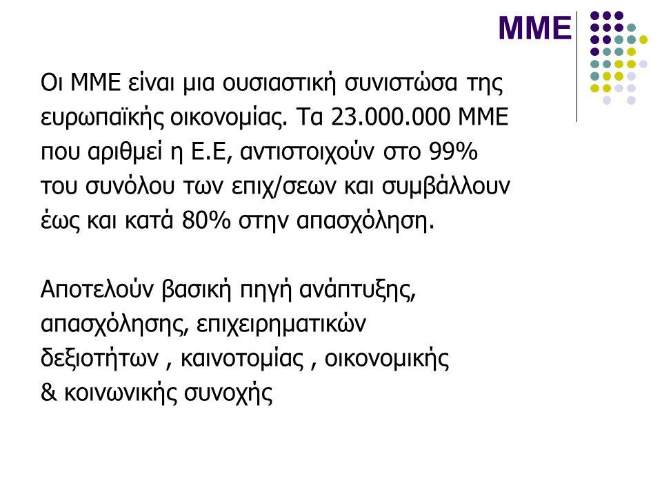 ΜΜΕ Οι ΜΜΕ είναι μια ουσιαστική συνιστώσα της ευρωπαϊκής οικονομίας. Τα 23.000.000 ΜΜΕ που αριθμεί η Ε.Ε, αντιστοιχούν στο 99% του συνόλου των επιχ/σε