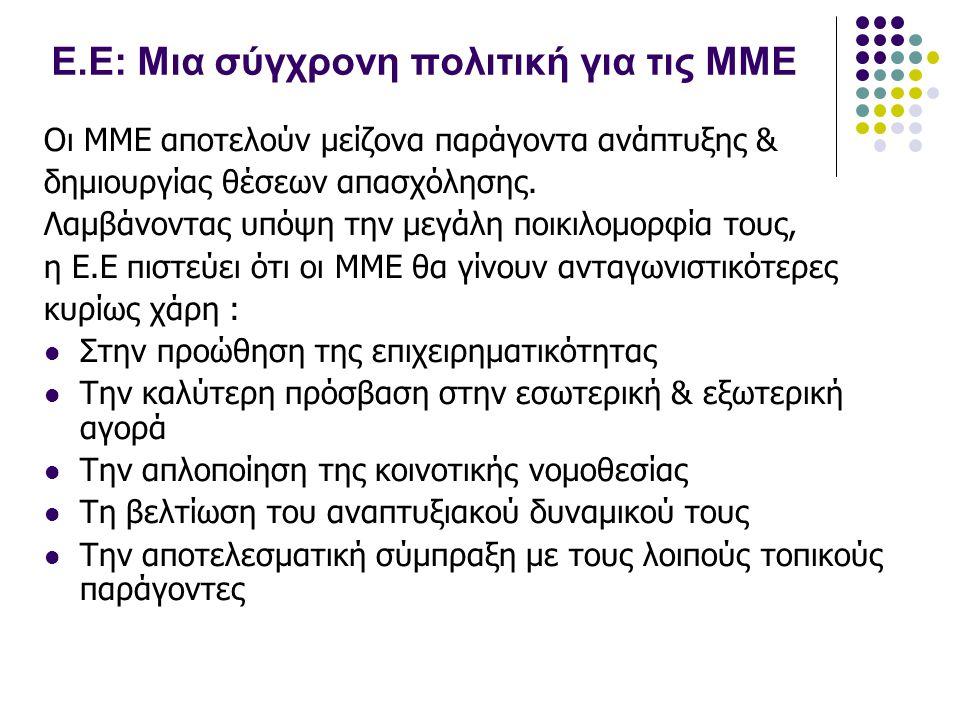 Ε.Ε: Μια σύγχρονη πολιτική για τις ΜΜΕ Οι ΜΜΕ αποτελούν μείζονα παράγοντα ανάπτυξης & δημιουργίας θέσεων απασχόλησης. Λαμβάνοντας υπόψη την μεγάλη ποι
