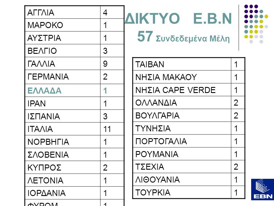 Ευρωπαϊκή Πολιτική για την Καινοτομία & Ελλάδα 1988-1993 Struct.