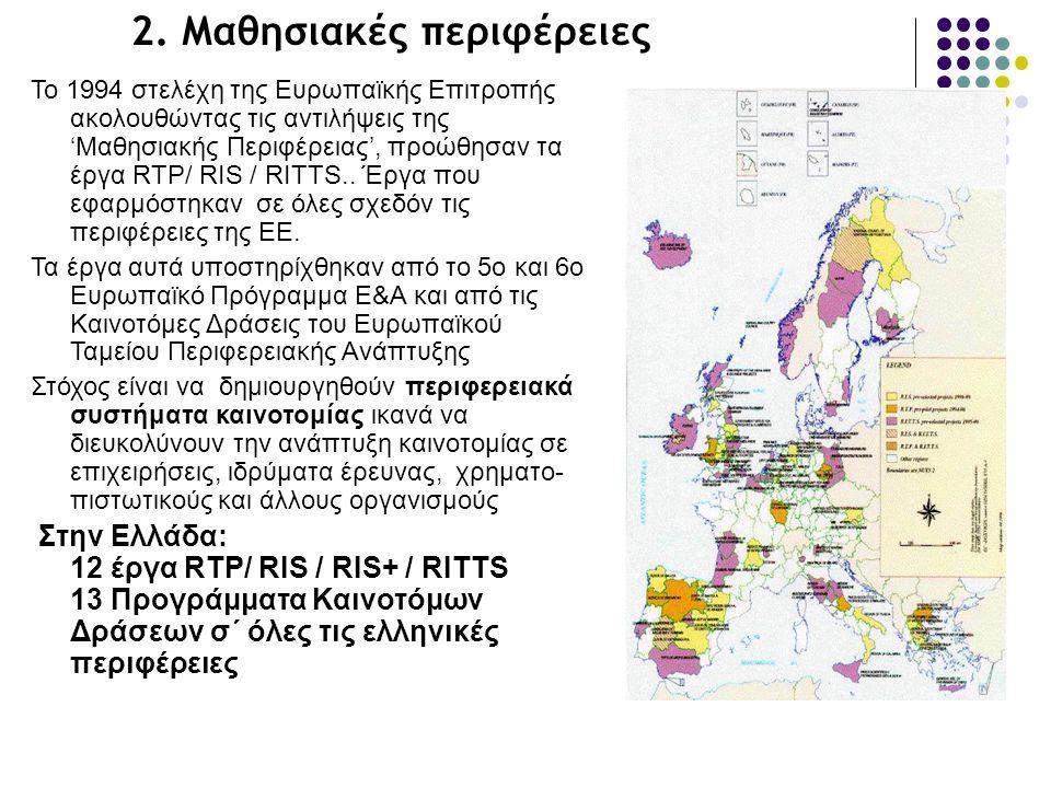 Το 1994 στελέχη της Ευρωπαϊκής Επιτροπής ακολουθώντας τις αντιλήψεις της 'Μαθησιακής Περιφέρειας', προώθησαν τα έργα RTP/ RIS / RITTS.. Έργα που εφαρμ