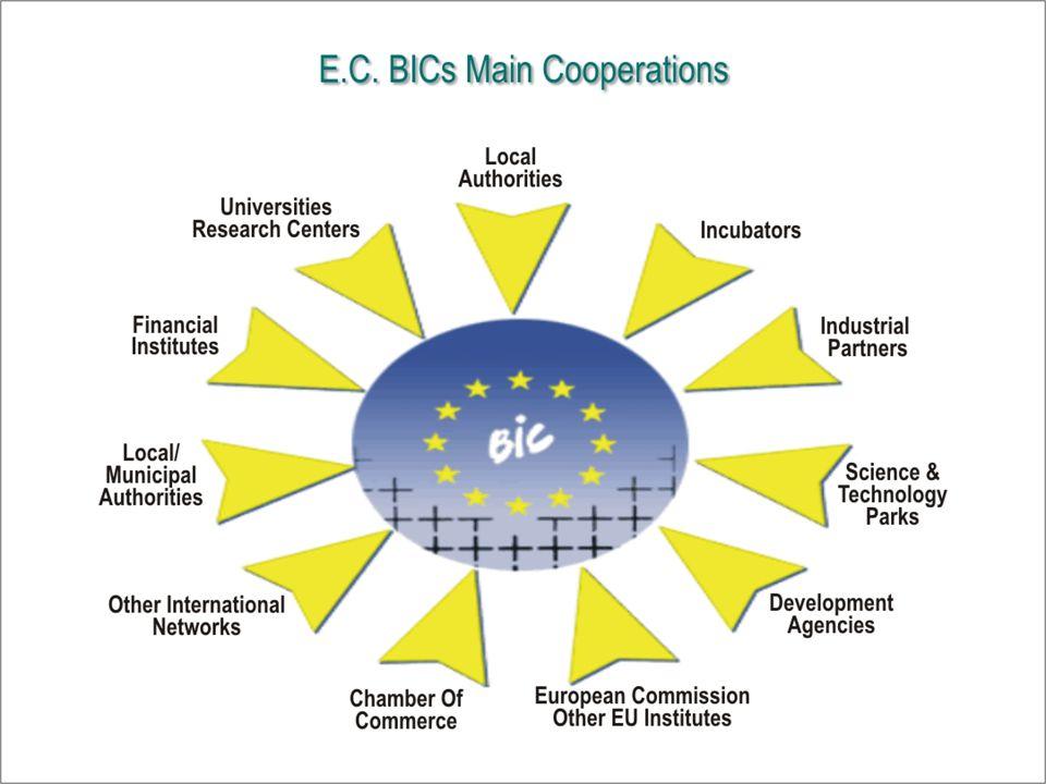 Βασικές Συνεργασίες των E.C. BICs