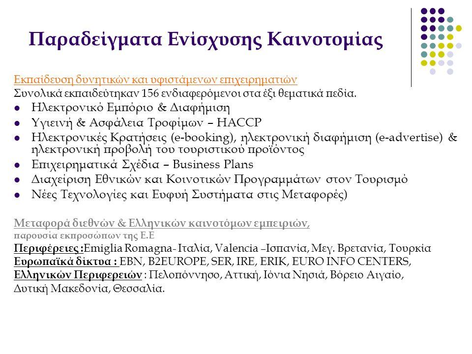 Παραδείγματα Ενίσχυσης Καινοτομίας Εκπαίδευση δυνητικών και υφιστάμενων επιχειρηματιών Συνολικά εκπαιδεύτηκαν 156 ενδιαφερόμενοι στα έξι θεματικά πεδί