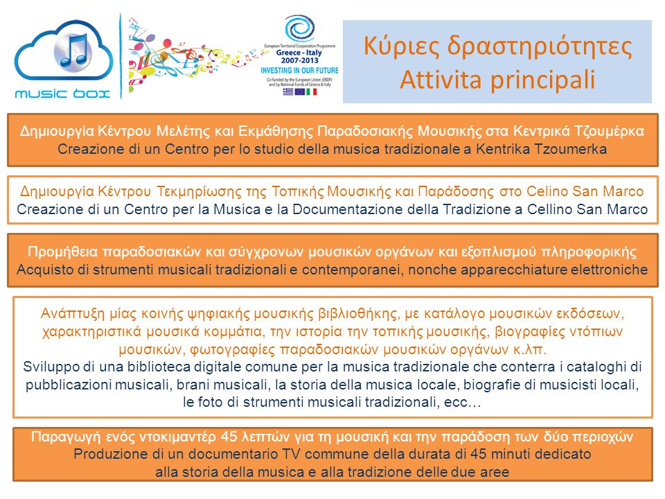 Εξέλιξη του έργου Evoluzione del progetto Με τη σημερινή ημερίδα ολοκληρώνονται οι εναρκτήριες δράσεις προβολής του έργου στην Ιταλία και την Ελλάδα Έχει ήδη σχεδιαστεί και εκτυπωθεί ένα σημαντικό μέρος του πληροφοριακού υλικού του έργου Το έργο έχει λογότυπο, σλόγκαν και ιστοσελίδα σε 3 γλώσσες Ελληνικά - Αγγλικά - Ιταλικά http://www.music-box.grit.eu Έχουν ολοκληρωθεί οι μελέτες και είναι σε εξέλιξη οι διαγωνιστικές διαδικασίες για την αποκατάσταση του παλιού σχολείου που θα στεγαστεί το Κέντρο Μελέτης και Εκμάθησης Παραδοσιακής Μουσικής στα Κεντρικά Τζουμέρκα, για την προμήθεια μουσικών οργάνων, εκπαιδευτικού υλικού, Η/Υ κ.λπ.