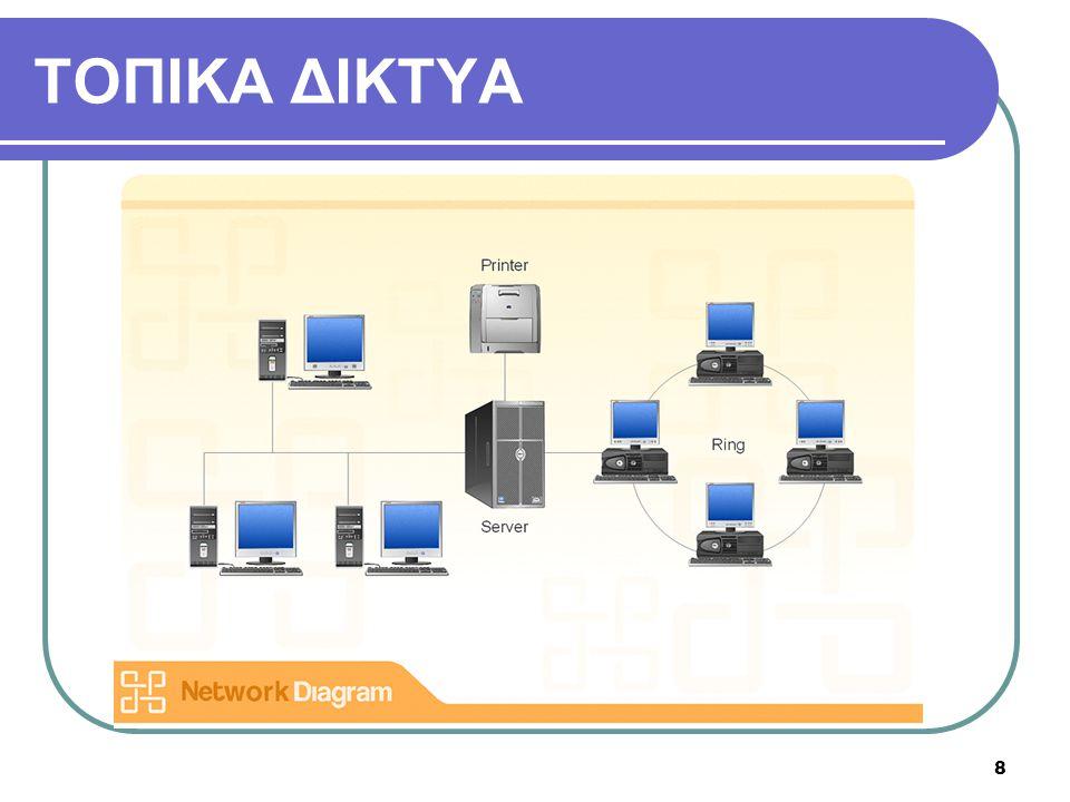 9 ΔΙΚΤΥΑ ΕΥΡΕΙΑΣ ΠΕΡΙΟΧΗΣ  Ένα Δίκτυο Ευρείας Περιοχής (WAN - Wide Area Network), είναι ένα δίκτυο που χρησιμοποιείται για να συνδέεται μεγάλος αριθμός υπολογιστών και τερματικών, που βρίσκονται σε μεγάλες αποστάσεις.