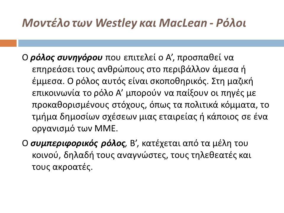 Μοντέλο των Westley και MacLean - Ρόλοι Ο ρόλος συνηγόρου που επιτελεί ο Α ', προσπαθεί να επηρεάσει τους ανθρώπους στο περιβάλλον άμεσα ή έμμεσα. Ο ρ