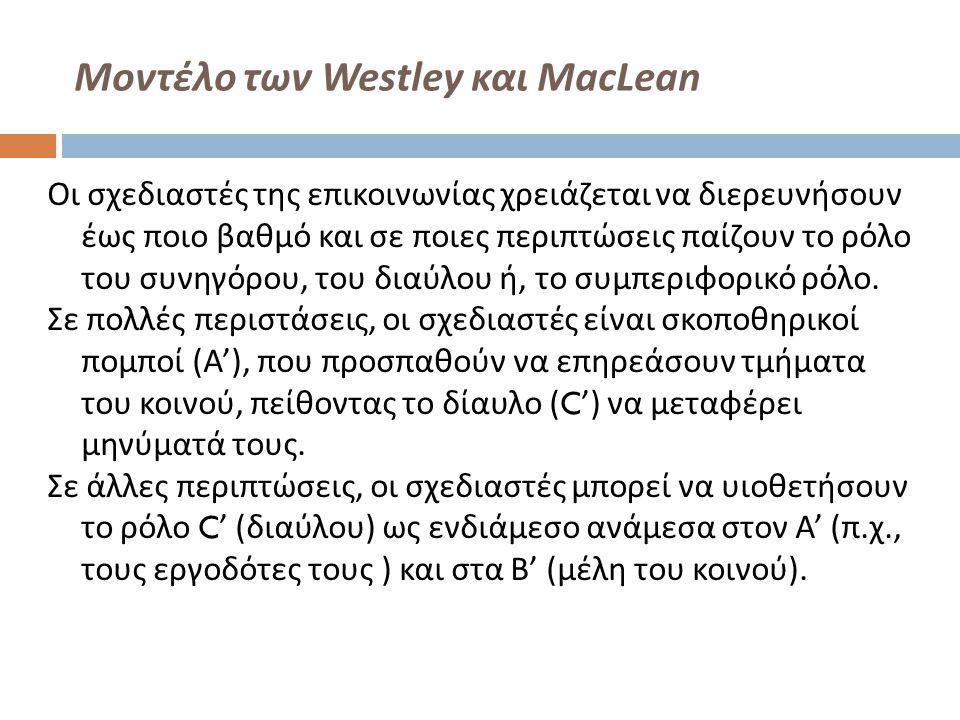 Μοντέλο των Westley και MacLean Οι σχεδιαστές της επικοινωνίας χρειάζεται να διερευνήσουν έως ποιο βαθμό και σε ποιες περιπτώσεις παίζουν το ρόλο του