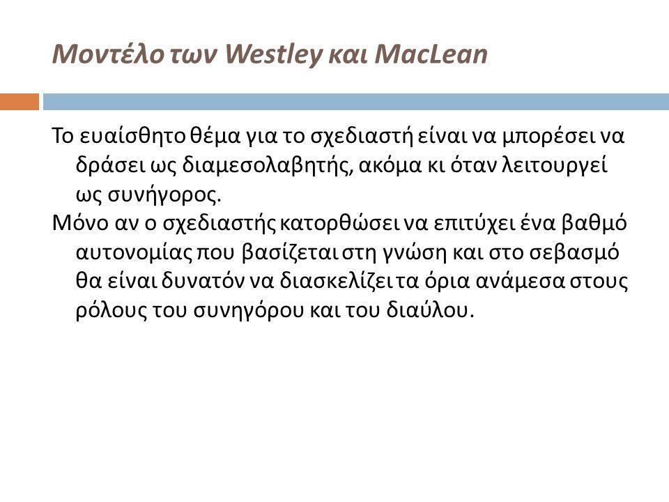 Μοντέλο των Westley και MacLean Το ευαίσθητο θέμα για το σχεδιαστή είναι να μπορέσει να δράσει ως διαμεσολαβητής, ακόμα κι όταν λειτουργεί ως συνήγορο