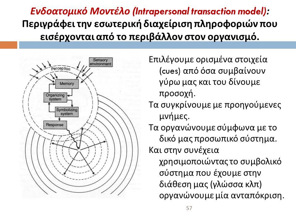 Ενδοατομικό Μοντέλο (Intrapersonal transaction model): Περιγράφει την εσωτερική διαχείριση πληροφοριών που εισέρχονται από το περιβάλλον στον οργανισμ
