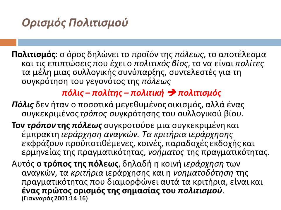 Λέξεις Κλειδιά 1.Επίπεδο της Σχέσης 2. Επίπεδο του Περιεχομένου 3.