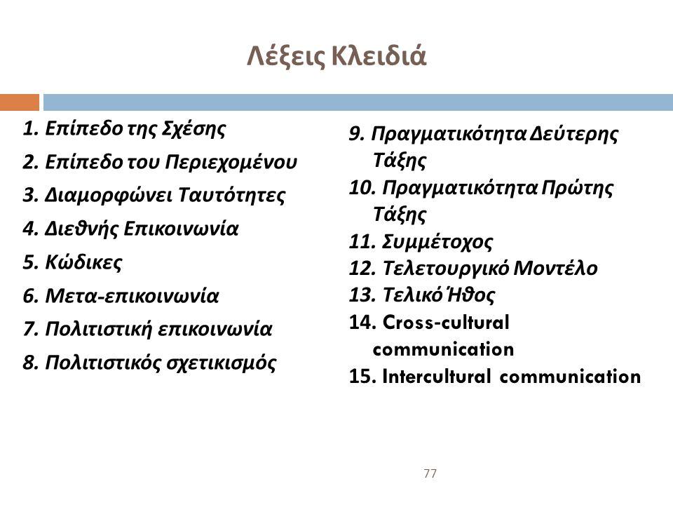 Λέξεις Κλειδιά 1. Επίπεδο της Σχέσης 2. Επίπεδο του Περιεχομένου 3. Διαμορφώνει Ταυτότητες 4. Διεθνής Επικοινωνία 5. Κώδικες 6. Μετα - επικοινωνία 7.