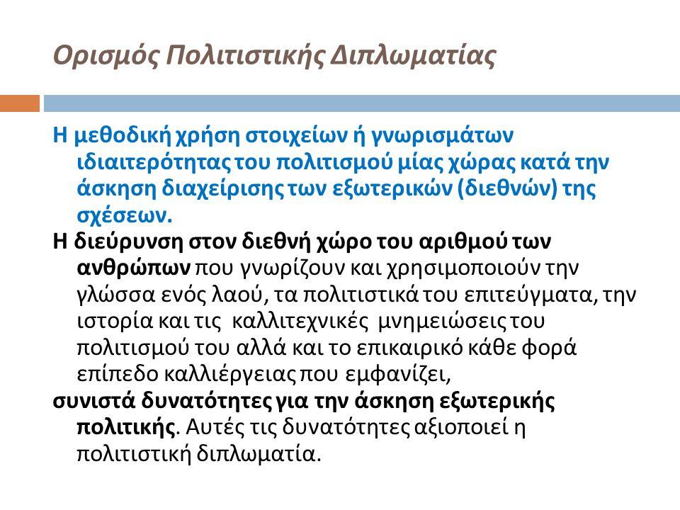 ΕΘΝΟΚΕΝΤΡΙΣΜΟΣ & ΘΕΩΡΙΑ ΠΑΡΑΓΩΓΙΚΩΝ ΑΙΤΙΩΝ ΣΤΗΝ ΔΙΑΠΟΛΙΤΙΣΤΙΚ H ΕΠΙΚΟΙΝΩΝΙΑ Διάλεξη 5 η Αθανάσιος Ν.