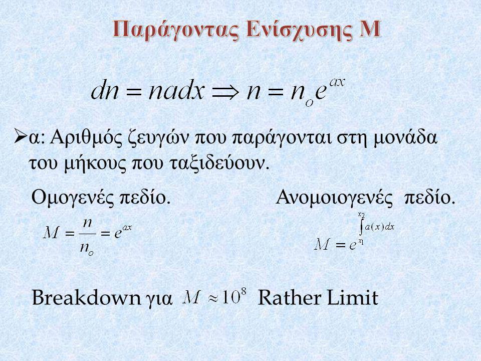  α : Αριθμός ζευγών που παράγονται στη μονάδα του μήκους που ταξιδεύουν. Ομογενές πεδίο. Ανομοιογενές πεδίο. Breakdown για Rather Limit