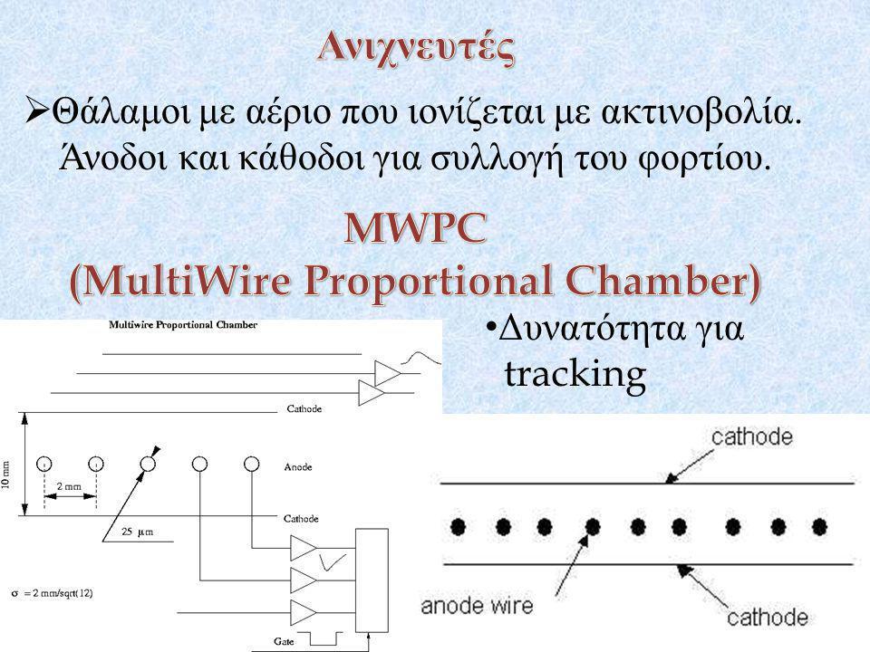  Θάλαμοι με αέριο που ιονίζεται με ακτινοβολία. Άνοδοι και κάθοδοι για συλλογή του φορτίου. • Δυνατότητα για tracking