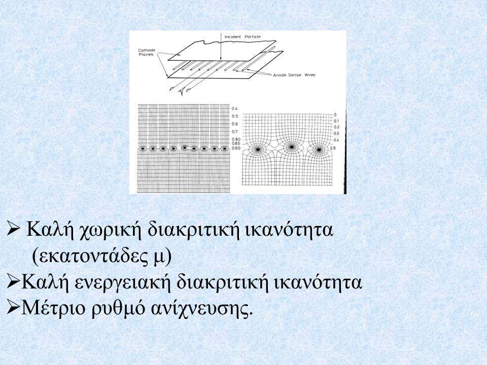  Καλή χωρική διακριτική ικανότητα ( εκατοντάδες μ )  Καλή ενεργειακή διακριτική ικανότητα  Μέτριο ρυθμό ανίχνευσης.