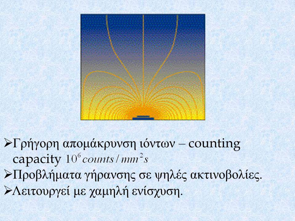  Γρήγορη απομάκρυνση ιόντων – counting capacity  Προβλήματα γήρανσης σε ψηλές ακτινοβολίες.  Λειτουργεί με χαμηλή ενίσχυση.