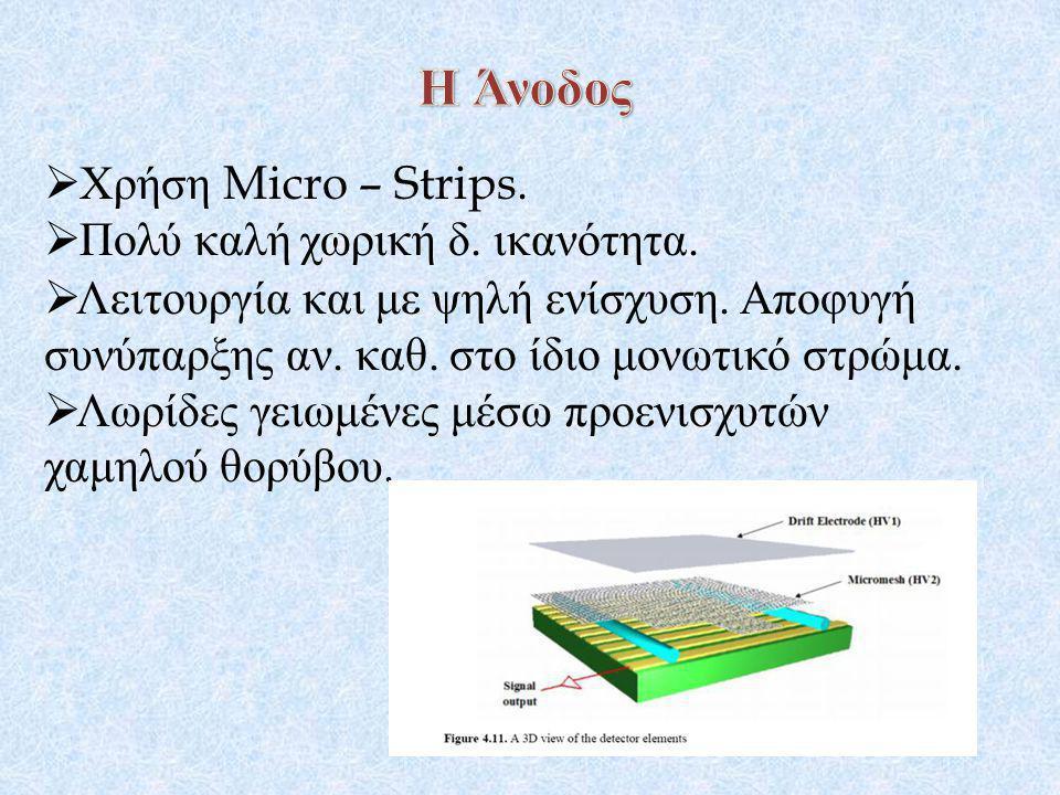  Χρήση Micro – Strips.  Πολύ καλή χωρική δ. ικανότητα.  Λειτουργία και με ψηλή ενίσχυση. Αποφυγή συνύπαρξης αν. καθ. στο ίδιο μονωτικό στρώμα.  Λω