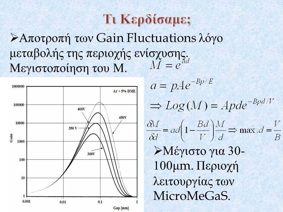 Αποτροπή των Gain Fluctuations λόγο μεταβολής της περιοχής ενίσχυσης. Μεγιστοποίηση του Μ.  Μέγιστο για 30- 100 μ m. Περιοχή λειτουργίας των MicroM