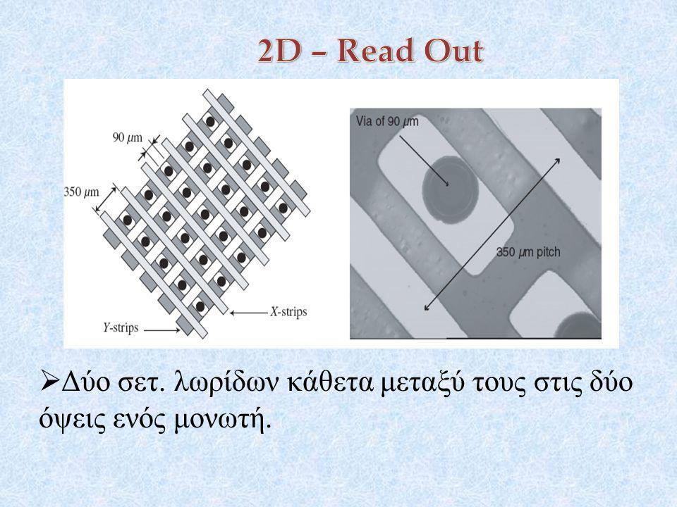  Δύο σετ. λωρίδων κάθετα μεταξύ τους στις δύο όψεις ενός μονωτή.