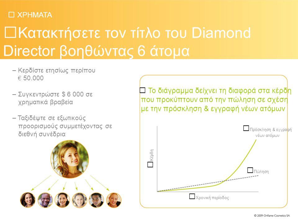 ΧΡΗΜΑΤΑ Κατακτήσετε τον τίτλο του Diamond Director βοηθώντας 6 άτομα – Κερδίστε ετησίως περίπου € 50.000 – Συγκεντρώστε $ 6 000 σε χρηματικά βραβεία – Ταξιδέψτε σε εξωτικούς προορισμούς συμμετέχοντας σε διεθνή συνέδρια Το διάγραμμα δείχνει τη διαφορά στα κέρδη που προκύπτουν από την πώληση σε σχέση με την πρόσκληση & εγγραφή νέων ατόμων Πρόσκληση & εγγραφή νέων ατόμων Πώληση Κέρδη Χρονική περίοδος