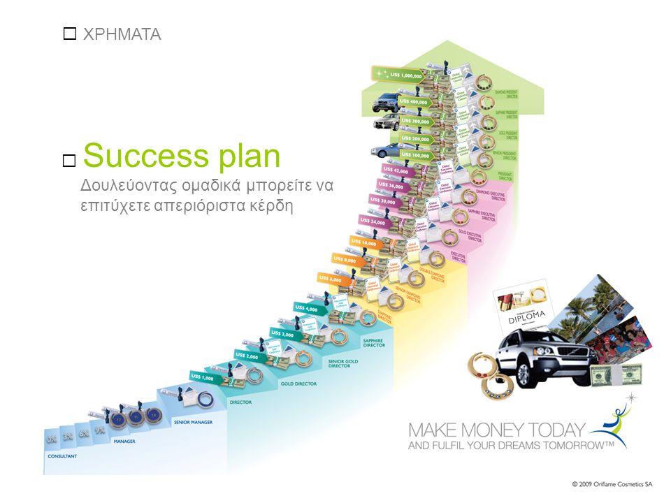 ΧΡΗΜΑΤΑ Success plan Δουλεύοντας ομαδικά μπορείτε να επιτύχετε απεριόριστα κέρδη
