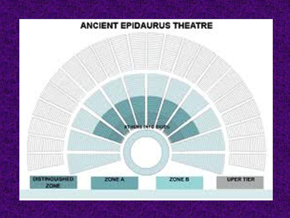 Η χάραξη των επιμέρους στοιχείων του θεατρικού χώρου έγινε με τρία διαφορετικά κέντρα.