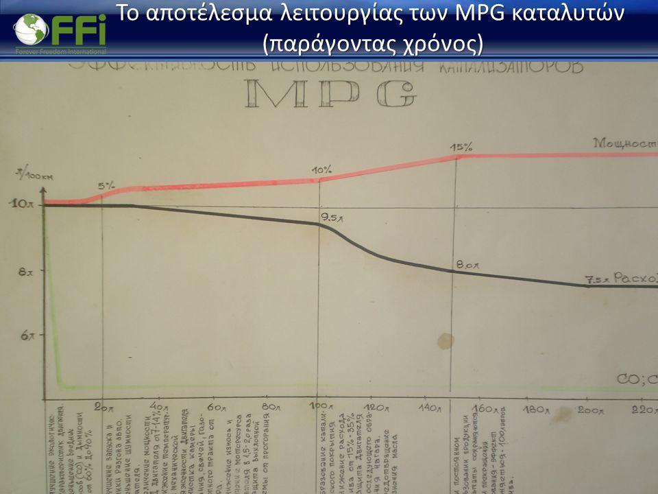 Το αποτέλεσμα λειτουργίας των MPG καταλυτών (παράγοντας χρόνος) (παράγοντας χρόνος)