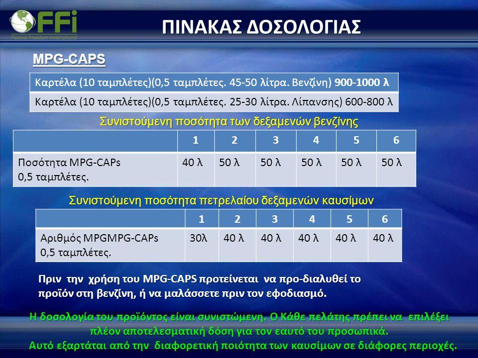 ΠΙΝΑΚΑΣ ΔΟΣΟΛΟΓΙΑΣ MPG-CAPS Καρτέλα (10 ταμπλέτες)(0,5 ταμπλέτες. 45-50 λίτρα. Βενζίνη) 900-1000 λ Καρτέλα (10 ταμπλέτες)(0,5 ταμπλέτες. 25-30 λίτρα.