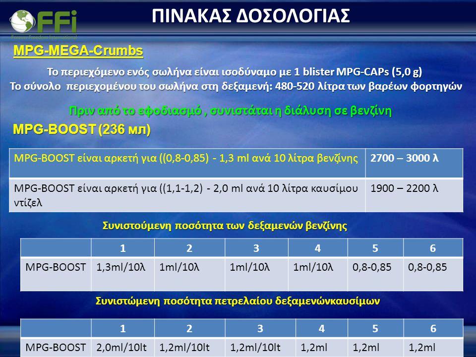 ΠΙΝΑΚΑΣ ΔΟΣΟΛΟΓΙΑΣMPG-MEGA-Crumbs MPG-BOOST (236 мл) Рекомендуемое количество баков бензина MPG-BOOST είναι αρκετή για ((0,8-0,85) - 1,3 ml ανά 10 λίτρα βενζίνης2700 – 3000 λ MPG-BOOST είναι αρκετή για ((1,1-1,2) - 2,0 ml ανά 10 λίτρα καυσίμου ντίζελ 1900 – 2200 λ 123456 MPG-BOOST1,3ml/10λ1ml/10λ 0,8-0,85 Συνιστώμενη ποσότητα πετρελαίου δεξαμενώνκαυσίμων 123456 MPG-BOOST2,0ml/10lt1,2ml/10lt 1,2ml Το περιεχόμενο ενός σωλήνα είναι ισοδύναμο με 1 blister MPG-CAPs (5,0 g) Το περιεχόμενο ενός σωλήνα είναι ισοδύναμο με 1 blister MPG-CAPs (5,0 g) Το σύνολο περιεχομένου του σωλήνα στη δεξαμενή: 480-520 λίτρα των βαρέων φορτηγών Πριν από το εφοδιασμό, συνιστάται η διάλυση σε βενζίνη Συνιστούμενη ποσότητα των δεξαμενών βενζίνης
