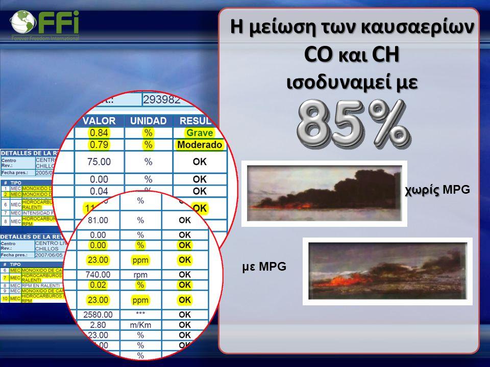χωρίς χωρίς MPG με MPG Η μείωση των καυσαερίων CO και CH ισοδυναμεί με