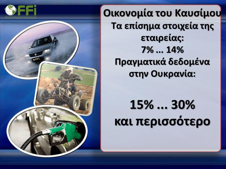 Οικονομία του Καυσίμου Τα επίσημα στοιχεία της εταιρείας: 7%... 14% Πραγματικά δεδομένα στην Ουκρανία: 15%... 30% και περισσότερο