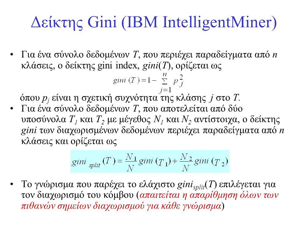 Δείκτης Gini (IBM IntelligentMiner) •Για ένα σύνολο δεδομένων T, που περιέχει παραδείγματα από n κλάσεις, ο δείκτης gini index, gini(T), ορίζεται ως ό