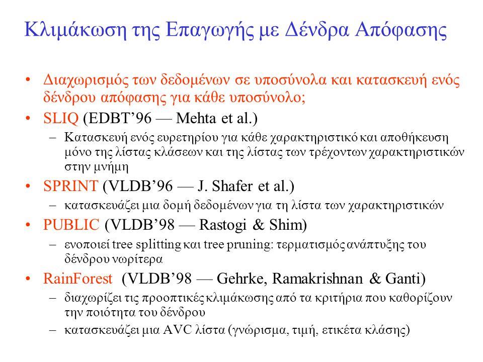 Κλιμάκωση της Επαγωγής με Δένδρα Απόφασης •Διαχωρισμός των δεδομένων σε υποσύνολα και κατασκευή ενός δένδρου απόφασης για κάθε υποσύνολο; •SLIQ (EDBT'