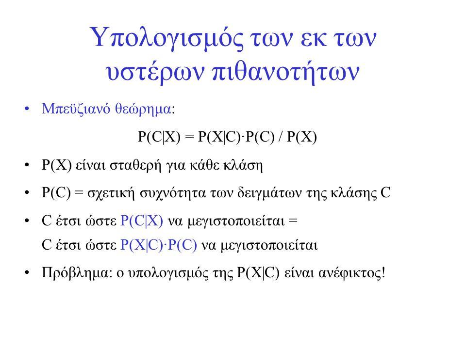 Υπολογισμός των εκ των υστέρων πιθανοτήτων •Μπεϋζιανό θεώρημα: P(C|X) = P(X|C)·P(C) / P(X) •P(X) είναι σταθερή για κάθε κλάση •P(C) = σχετική συχνότητ