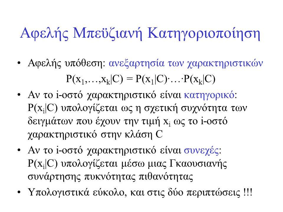 Αφελής Μπεϋζιανή Κατηγοριοποίηση •Αφελής υπόθεση: ανεξαρτησία των χαρακτηριστικών P(x 1,…,x k |C) = P(x 1 |C)·…·P(x k |C) •Αν το i-οστό χαρακτηριστικό