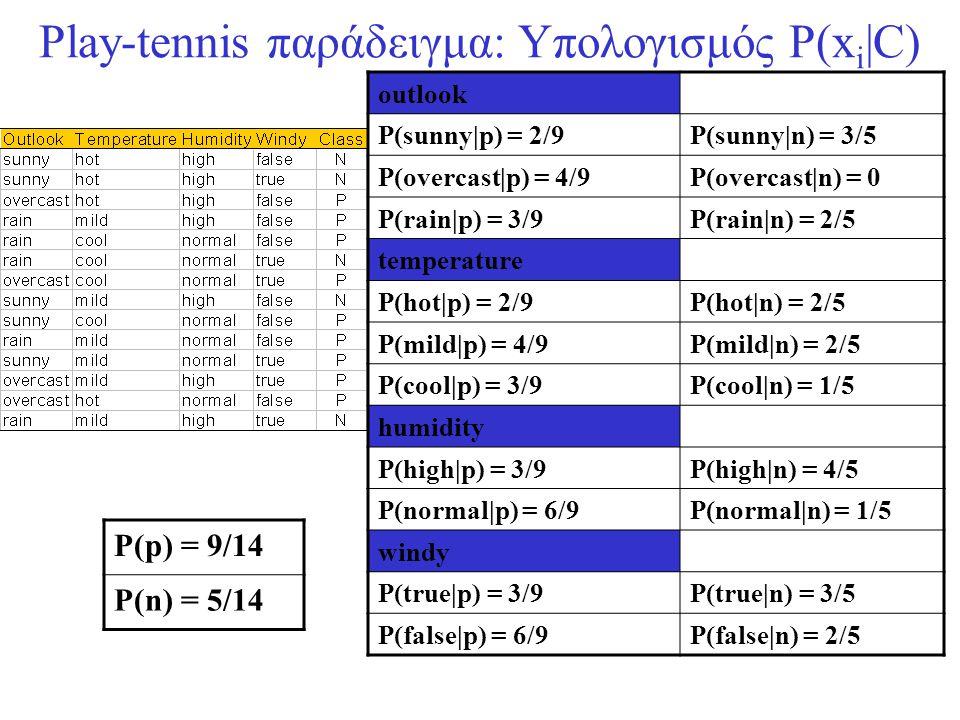 Play-tennis παράδειγμα: Υπολογισμός P(x i |C) outlook P(sunny|p) = 2/9P(sunny|n) = 3/5 P(overcast|p) = 4/9P(overcast|n) = 0 P(rain|p) = 3/9P(rain|n) =