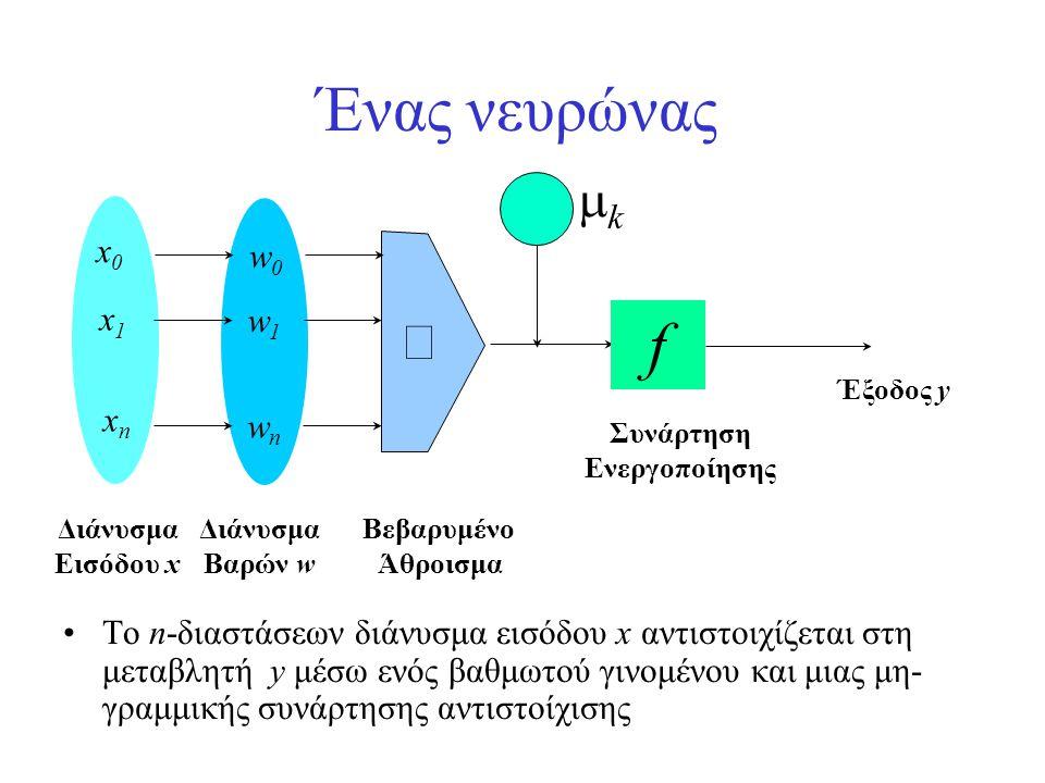 Ένας νευρώνας •Το n-διαστάσεων διάνυσμα εισόδου x αντιστοιχίζεται στη μεταβλητή y μέσω ενός βαθμωτού γινομένου και μιας μη- γραμμικής συνάρτησης αντισ